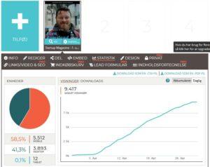 Startup Magazine_1_udgave_Statistik